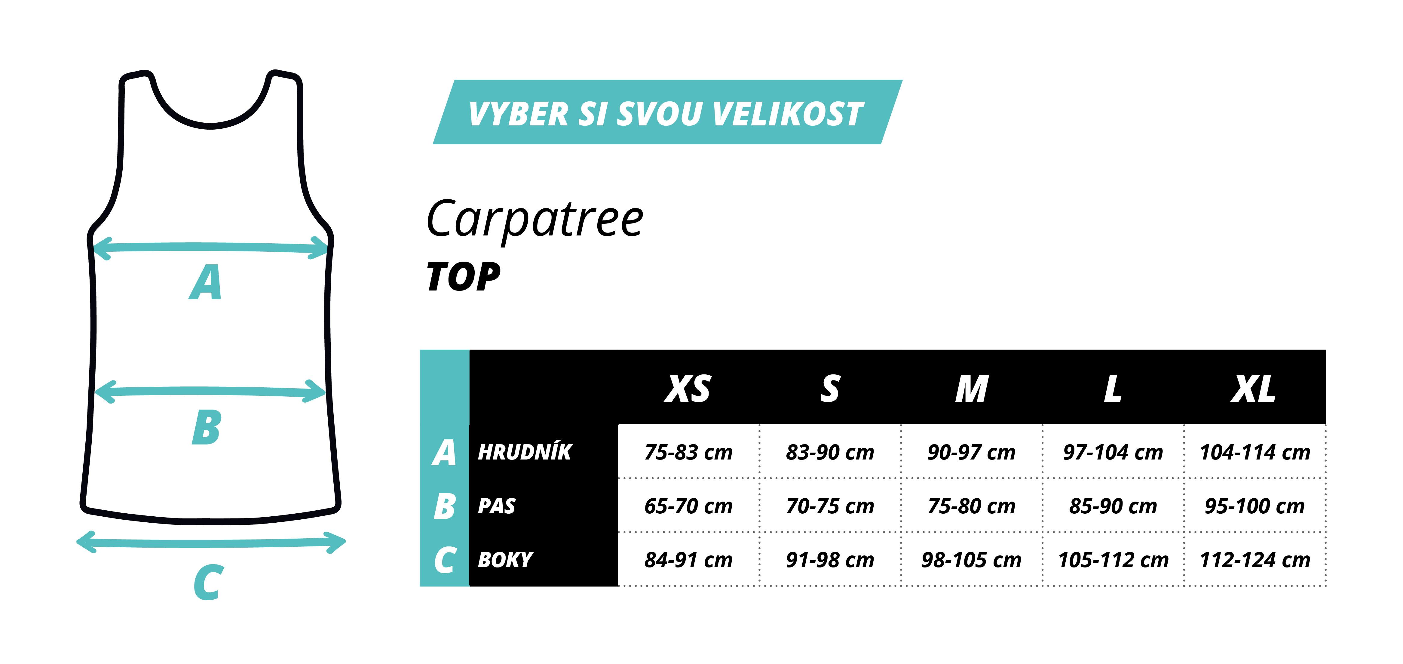 trendly_velikosti_top_carpetree